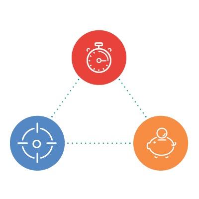 CRM software gestione clienti