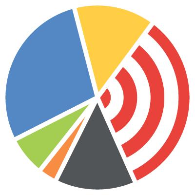 software CRM segmentazione clienti che cos'è?